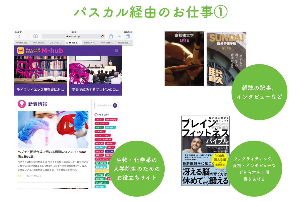 monokaki_slide_1.001